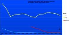 G brasov comparatie trend gaze apa bransate
